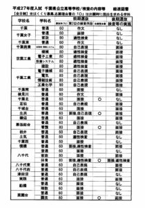 CCFH27高校入試20140714