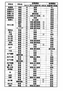 CCFH27高校入試20140714_0001