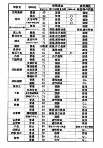 CCFH27高校入試20140714_0002