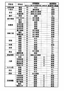 CCFH27高校入試20140714_0003