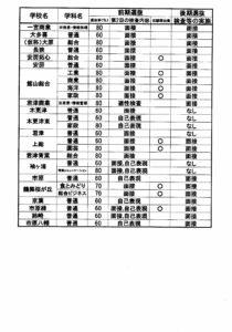 CCFH27高校入試20140714_0004