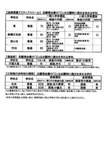CCFH27高校入試20140714_0006
