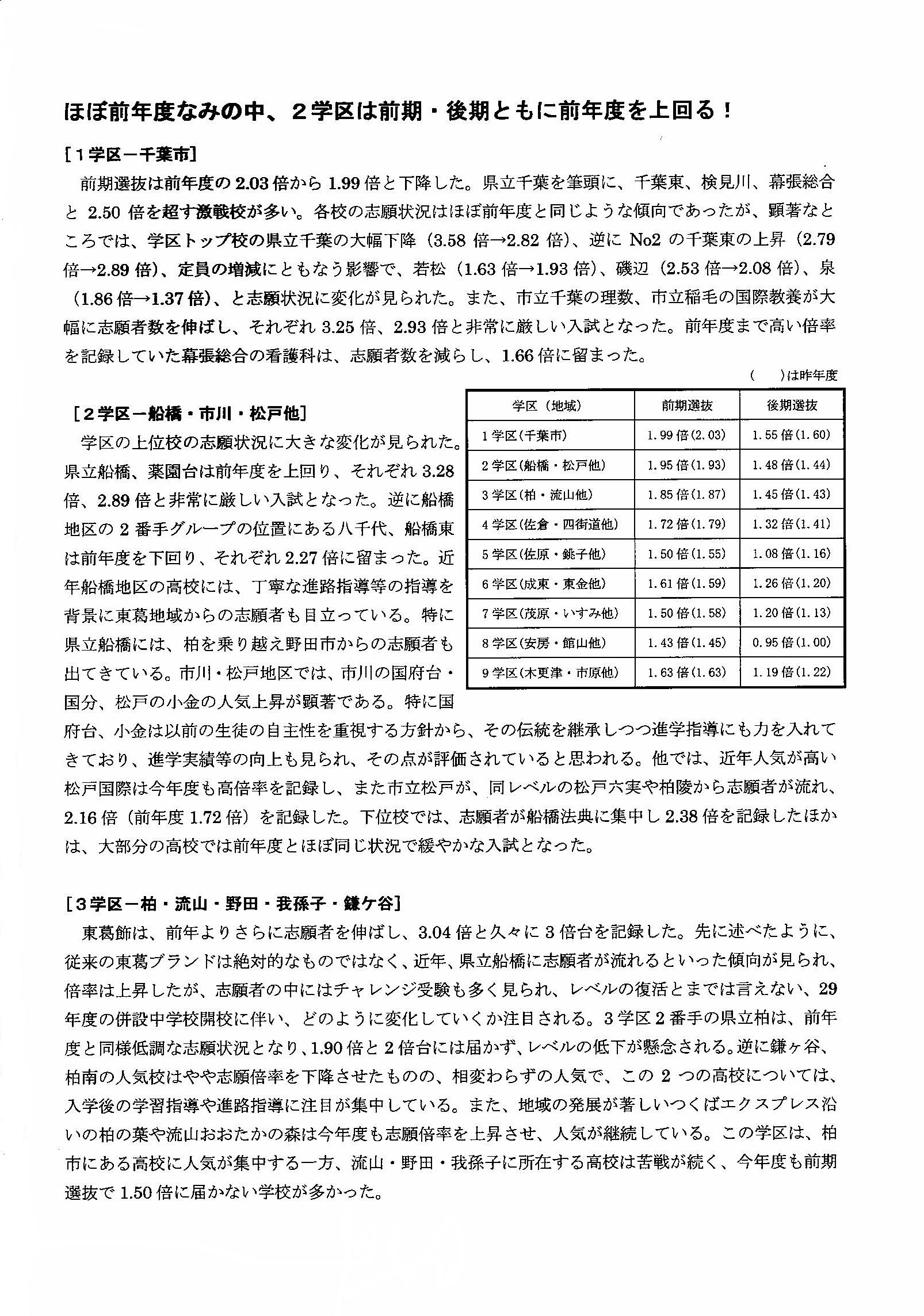 2015受験動向20150416-2