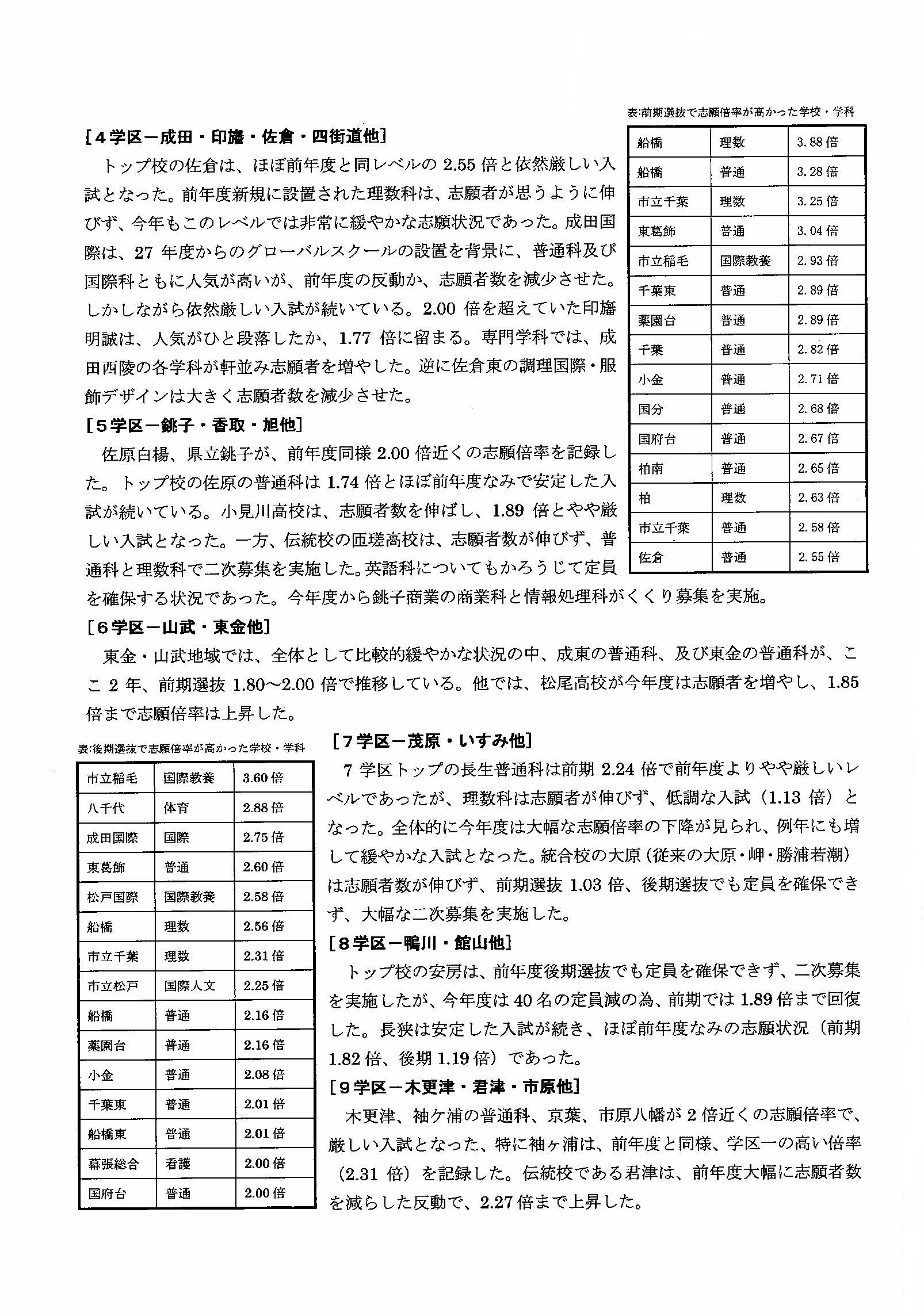 2015受験動向20150416-3